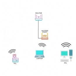 Wireless network  - pack I