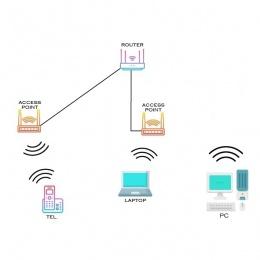 Wireless network  - pack II